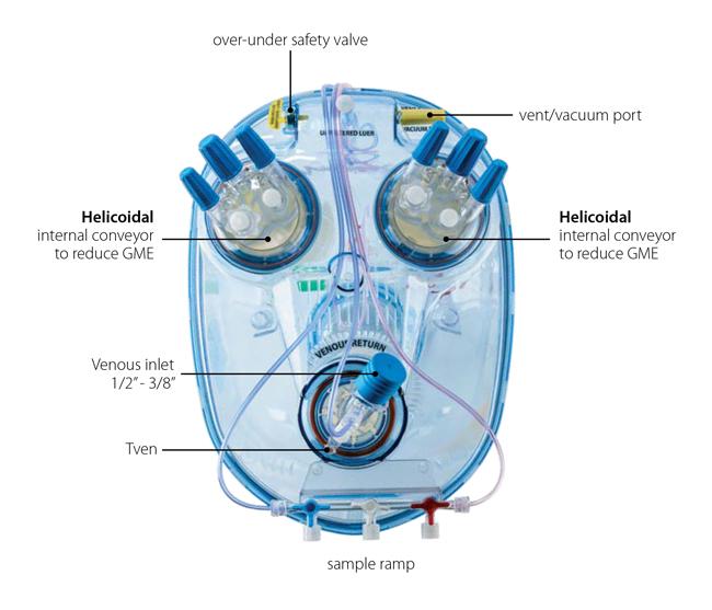 Euroset single chamber oxygenator details